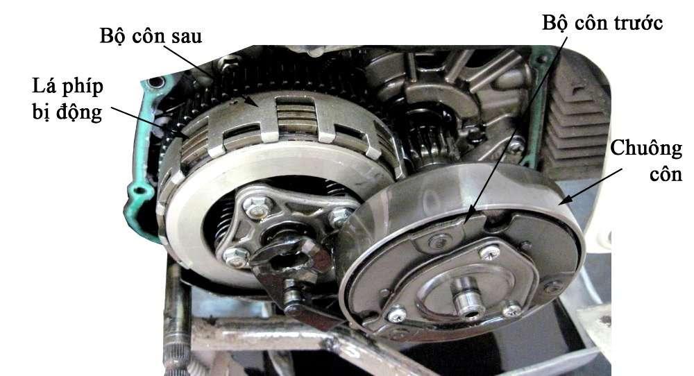 Các bộ phận của xe máy dễ hỏng nhất