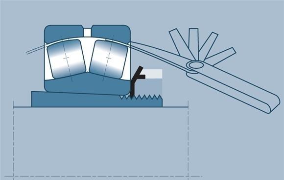 Cách đo và tiêu chuẩn của khe hở vòng bi quy định